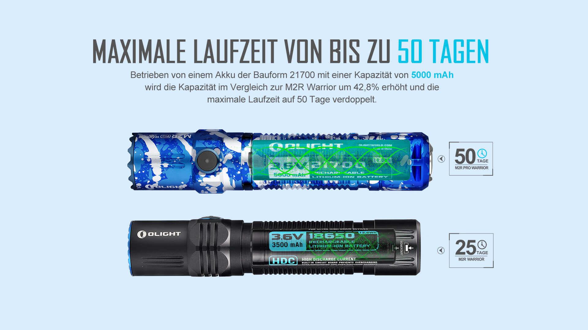Olight M2R Pro Taschenlampe mit dem magnetischen USB-Ladekabel