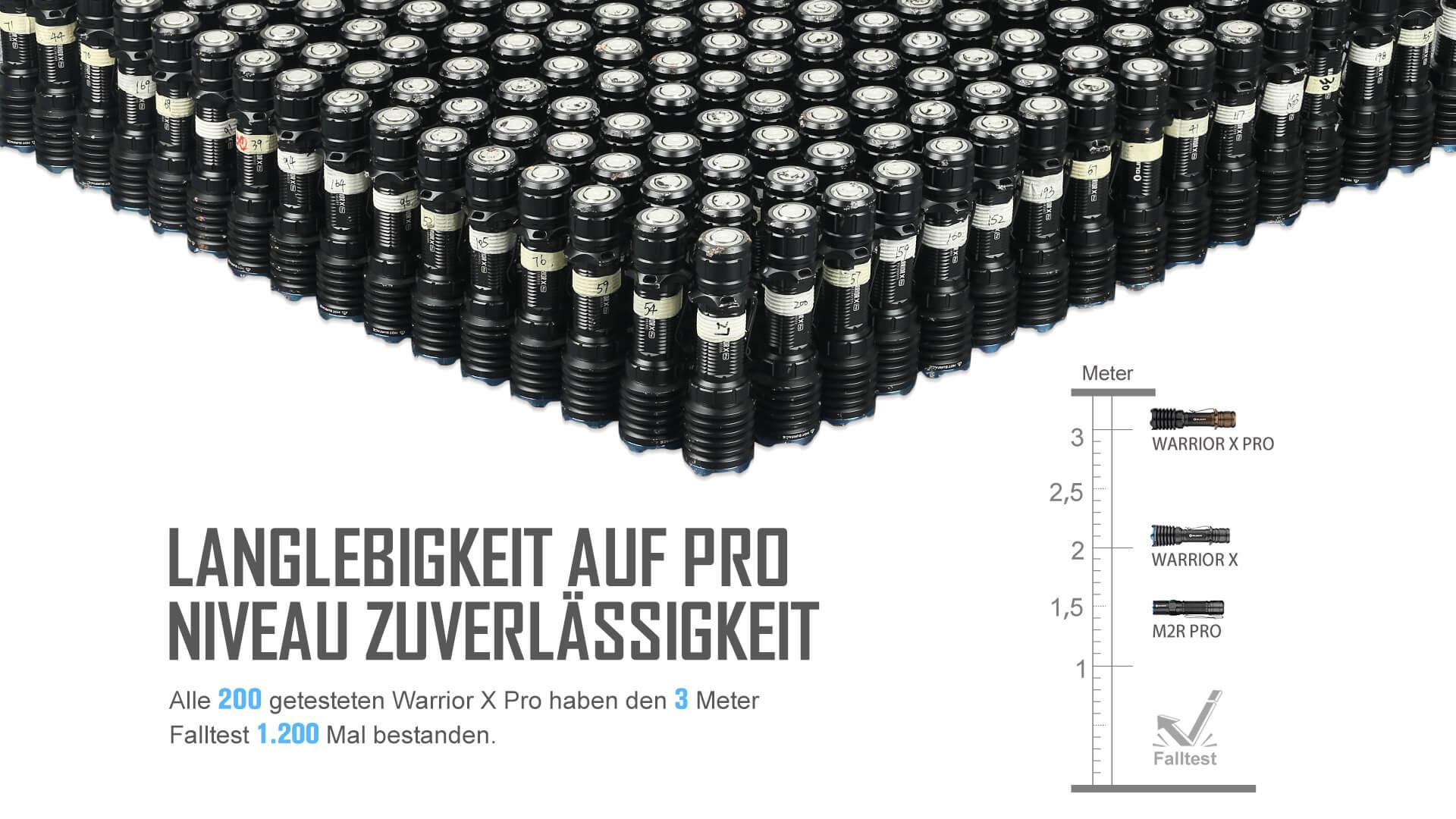 200 Warrior X Pro wurden 1200x aus 3m Höhe fallen gelassen – alle haben den Test ohne Probleme bestanden.